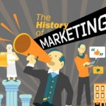 History of Marketing thumbnail