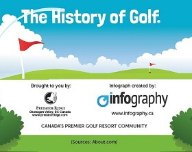 History of Golf thumbnail